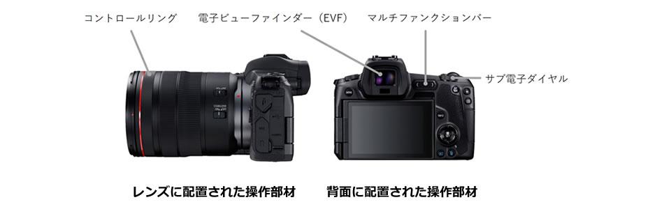 レンズ、背面に配置された操作部材