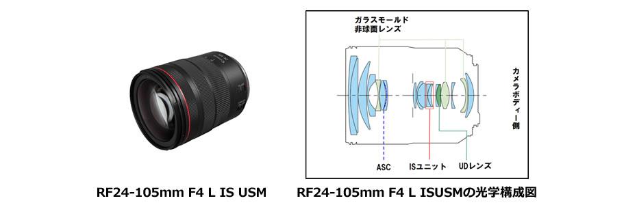 RF24-105mm F4 L IS USM