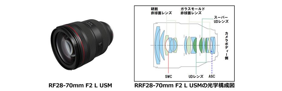 RF28-70mm F2 L USM