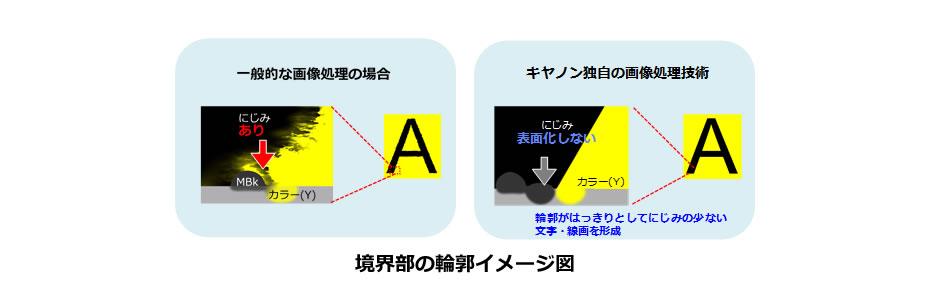 境界部の輪郭 イメージ図