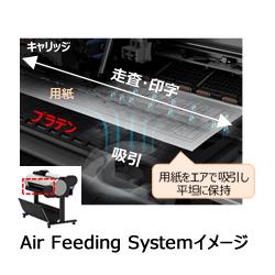 Air Feeding Systemイメージ
