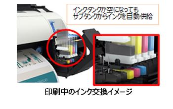 印刷中のインク交換イメージ